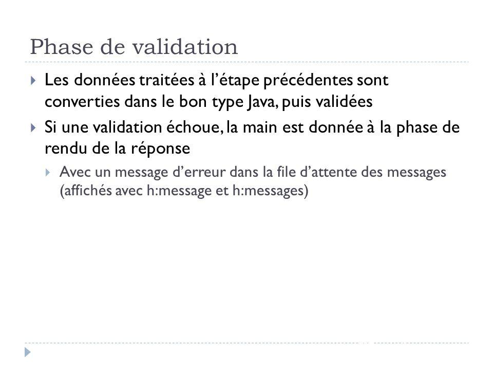 Phase de validation JSF - page 64 Les données traitées à létape précédentes sont converties dans le bon type Java, puis validées Si une validation éch
