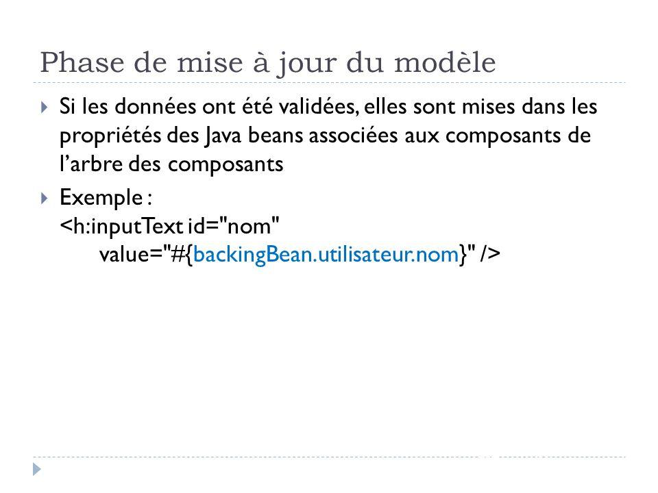Phase de mise à jour du modèle JSF - page 66 Si les données ont été validées, elles sont mises dans les propriétés des Java beans associées aux compos