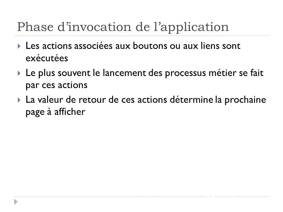 Phase dinvocation de lapplication JSF - page 68 Les actions associées aux boutons ou aux liens sont exécutées Le plus souvent le lancement des process