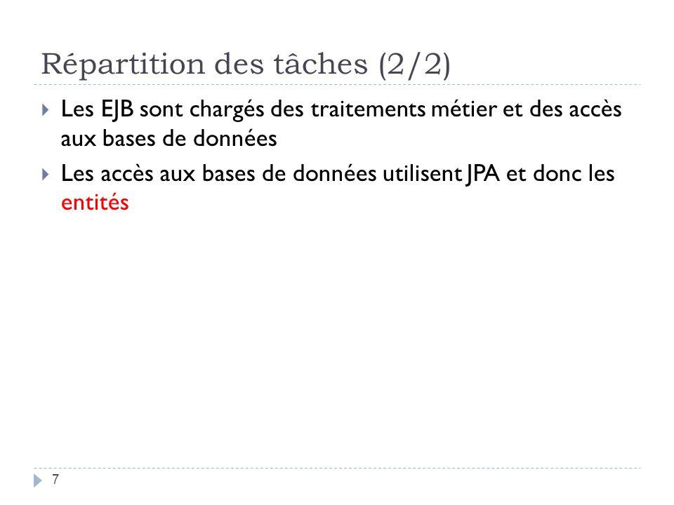 Répartition des tâches (2/2) Les EJB sont chargés des traitements métier et des accès aux bases de données Les accès aux bases de données utilisent JP