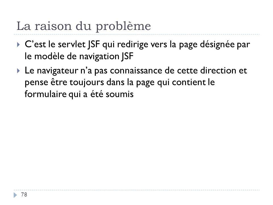 La raison du problème Cest le servlet JSF qui redirige vers la page désignée par le modèle de navigation JSF Le navigateur na pas connaissance de cett