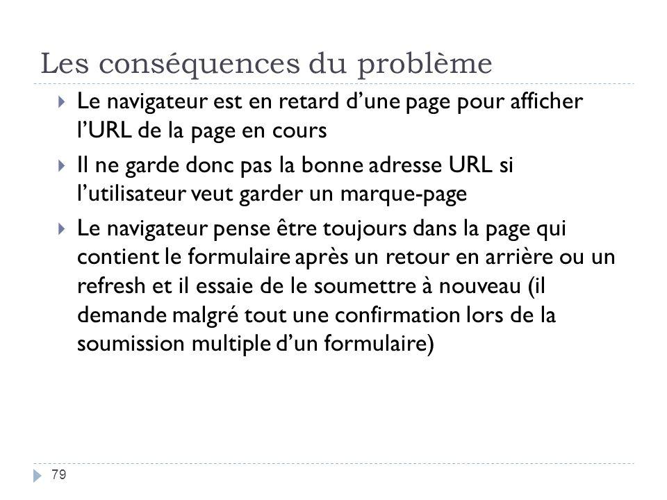 Les conséquences du problème Le navigateur est en retard dune page pour afficher lURL de la page en cours Il ne garde donc pas la bonne adresse URL si