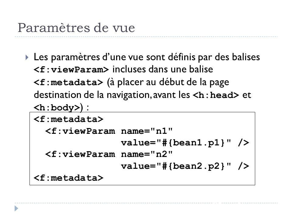 Paramètres de vue JSF - page 86 Les paramètres dune vue sont définis par des balises incluses dans une balise (à placer au début de la page destinatio