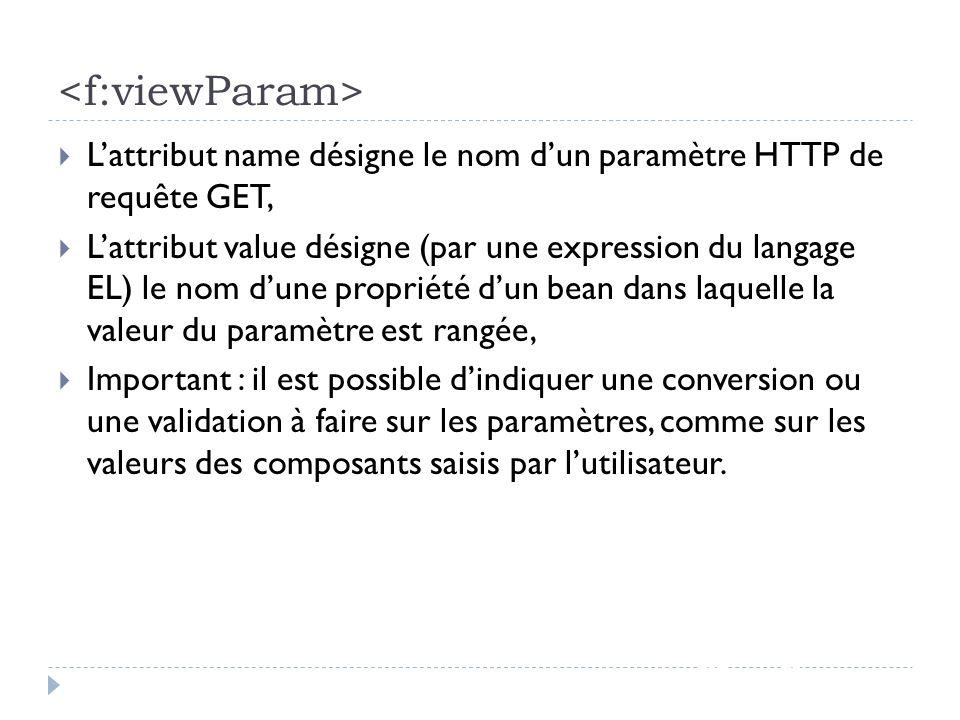 JSF - page 87 Lattribut name désigne le nom dun paramètre HTTP de requête GET, Lattribut value désigne (par une expression du langage EL) le nom dune