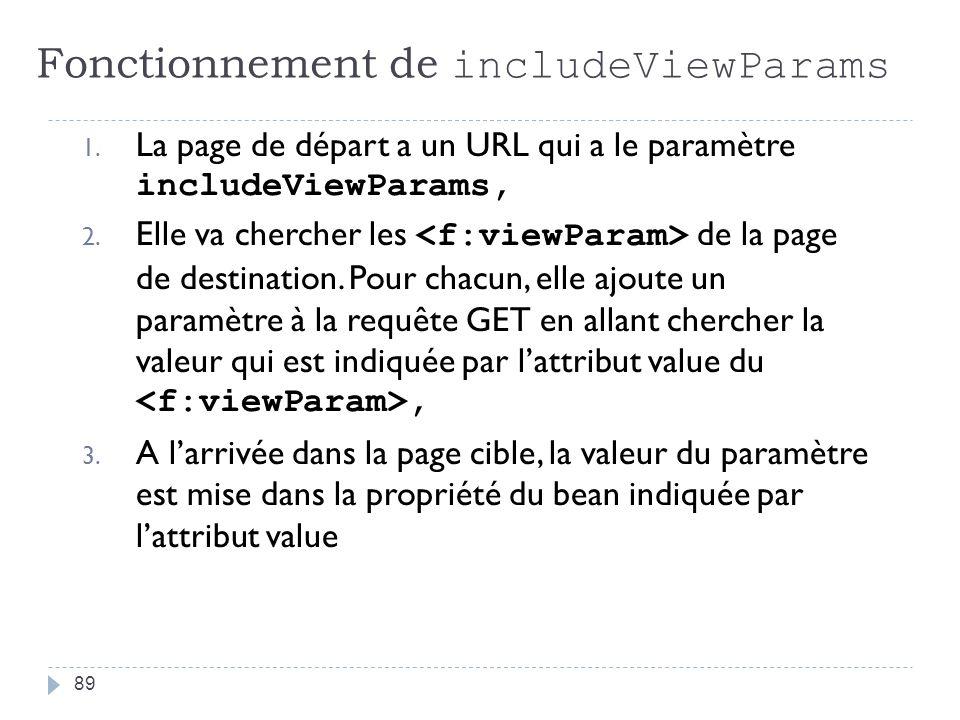 Fonctionnement de includeViewParams 1. La page de départ a un URL qui a le paramètre includeViewParams, 2. Elle va chercher les de la page de destinat