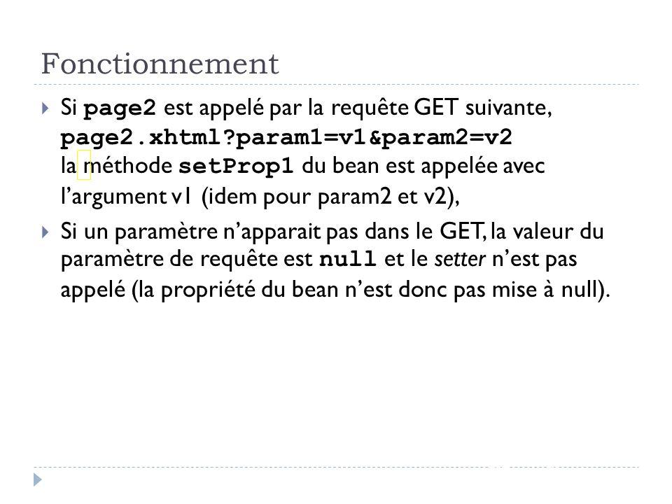 Fonctionnement JSF - page 93 Si page2 est appelé par la requête GET suivante, page2.xhtml?param1=v1&param2=v2 la méthode setProp1 du bean est appelée