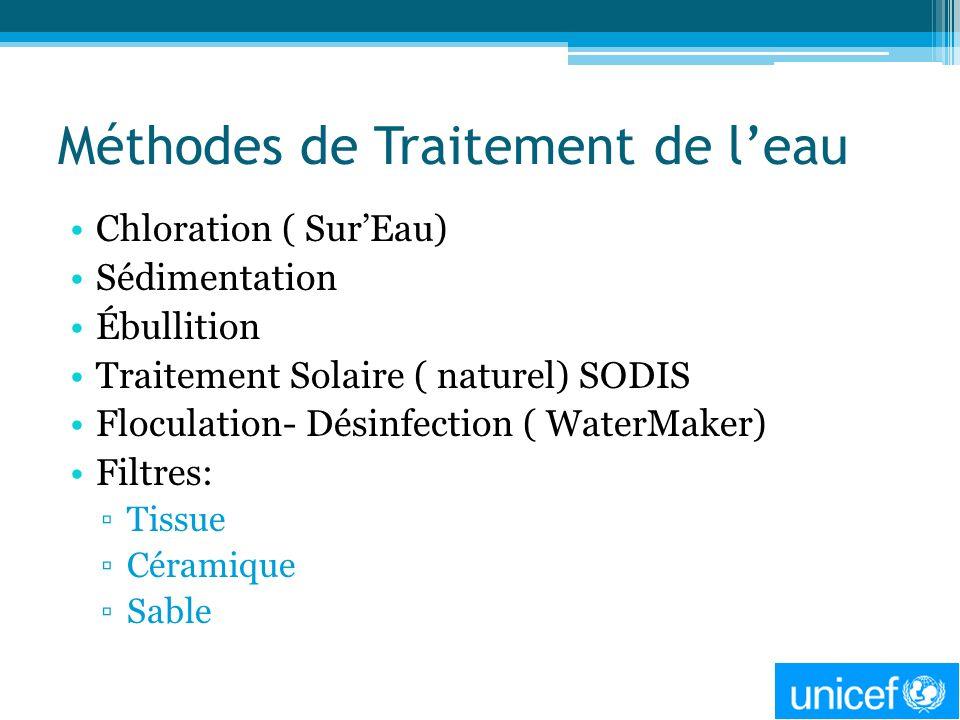 Méthodes de Traitement de leau Chloration ( SurEau) Sédimentation Ébullition Traitement Solaire ( naturel) SODIS Floculation- Désinfection ( WaterMake
