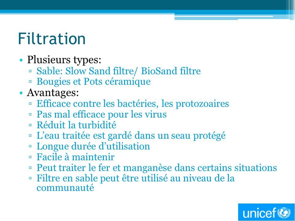 Filtration Plusieurs types: Sable: Slow Sand filtre/ BioSand filtre Bougies et Pots céramique Avantages: Efficace contre les bactéries, les protozoair
