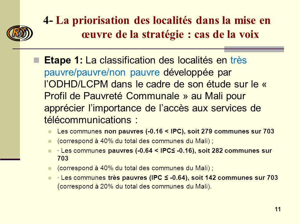 11 4- La priorisation des localités dans la mise en œuvre de la stratégie : cas de la voix Etape 1: La classification des localités en très pauvre/pauvre/non pauvre développée par lODHD/LCPM dans le cadre de son étude sur le « Profil de Pauvreté Communale » au Mali pour apprécier limportance de laccès aux services de télécommunications : Les communes non pauvres (-0.16 < IPC), soit 279 communes sur 703 (correspond à 40% du total des communes du Mali) ; · Les communes pauvres (-0.64 < IPC -0.16), soit 282 communes sur 703 (correspond à 40% du total des communes du Mali) ; · Les communes très pauvres (IPC -0.64), soit 142 communes sur 703 ( correspond à 20% du total des communes du Mali).