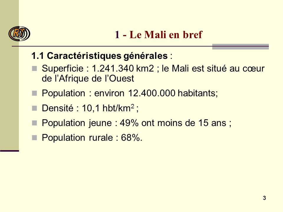 3 1 - Le Mali en bref 1.1 Caractéristiques générales : Superficie : 1.241.340 km2 ; le Mali est situé au cœur de lAfrique de lOuest Population : environ 12.400.000 habitants; Densité : 10,1 hbt/km 2 ; Population jeune : 49% ont moins de 15 ans ; Population rurale : 68%.