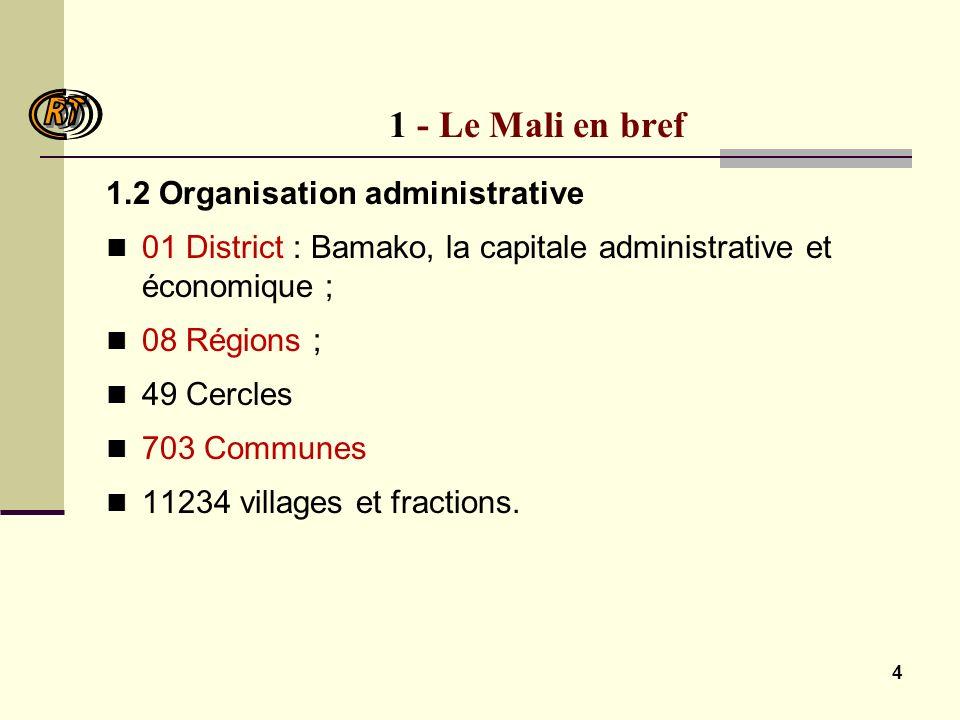 4 1 - Le Mali en bref 1.2 Organisation administrative 01 District : Bamako, la capitale administrative et économique ; 08 Régions ; 49 Cercles 703 Communes 11234 villages et fractions.