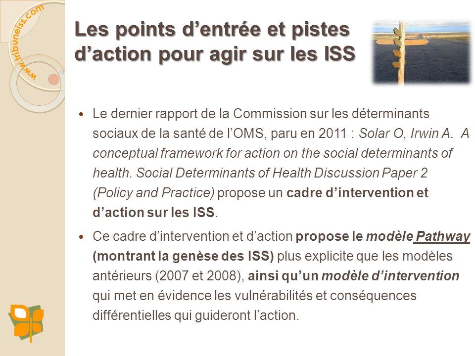 Les points dentrée et pistes daction pour agir sur les ISS Le dernier rapport de la Commission sur les déterminants sociaux de la santé de lOMS, paru