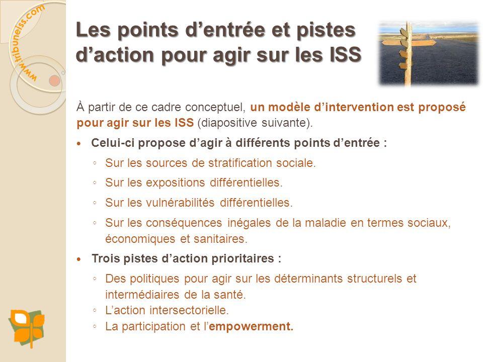 À partir de ce cadre conceptuel, un modèle dintervention est proposé pour agir sur les ISS (diapositive suivante). Celui-ci propose dagir à différents