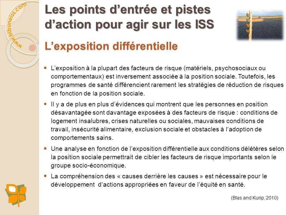 Lexposition différentielle Lexposition à la plupart des facteurs de risque (matériels, psychosociaux ou comportementaux) est inversement associée à la