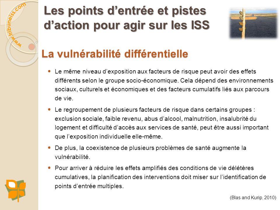 La vulnérabilité différentielle Le même niveau dexposition aux facteurs de risque peut avoir des effets différents selon le groupe socio-économique. C