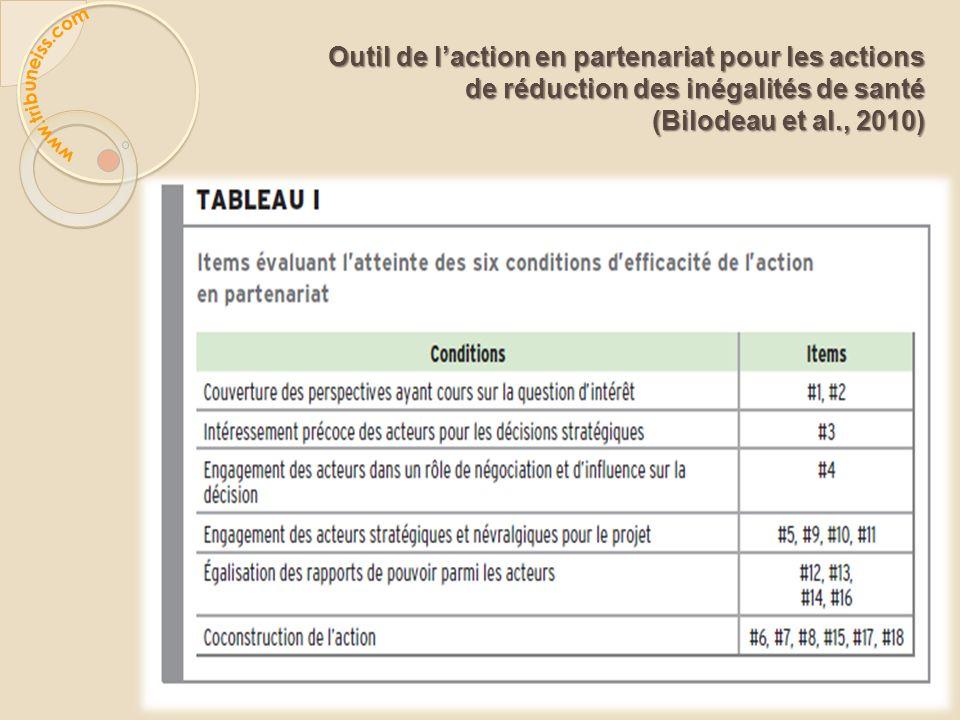 Outil de laction en partenariat pour les actions de réduction des inégalités de santé (Bilodeau et al., 2010)