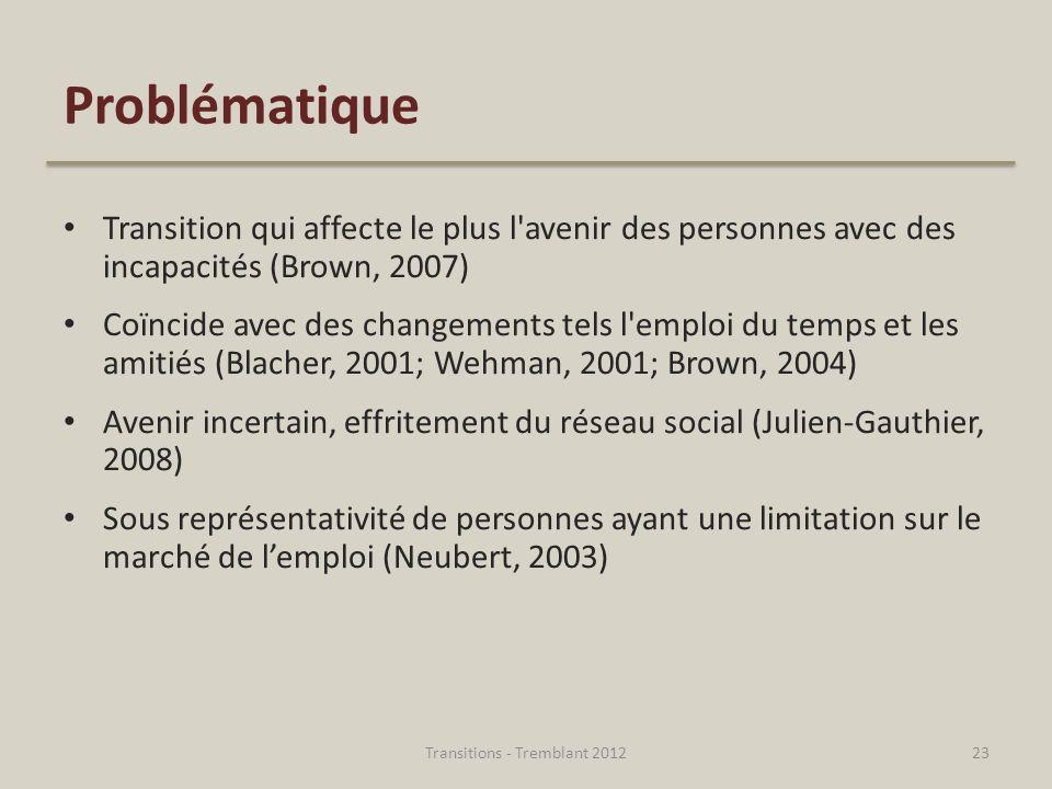 Problématique Transition qui affecte le plus l'avenir des personnes avec des incapacités (Brown, 2007) Coïncide avec des changements tels l'emploi du