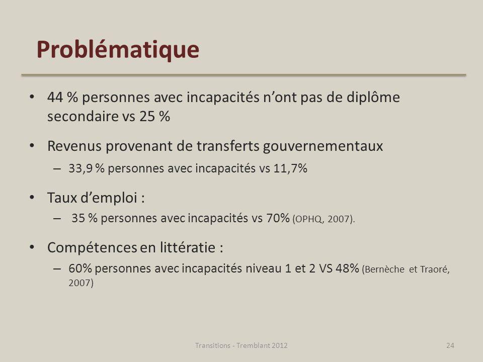 44 % personnes avec incapacités nont pas de diplôme secondaire vs 25 % Revenus provenant de transferts gouvernementaux – 33,9 % personnes avec incapac