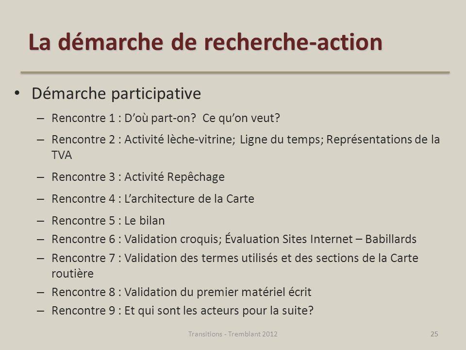 25 La démarche de recherche-action Démarche participative – Rencontre 1 : Doù part-on? Ce quon veut? – Rencontre 2 : Activité lèche-vitrine; Ligne du