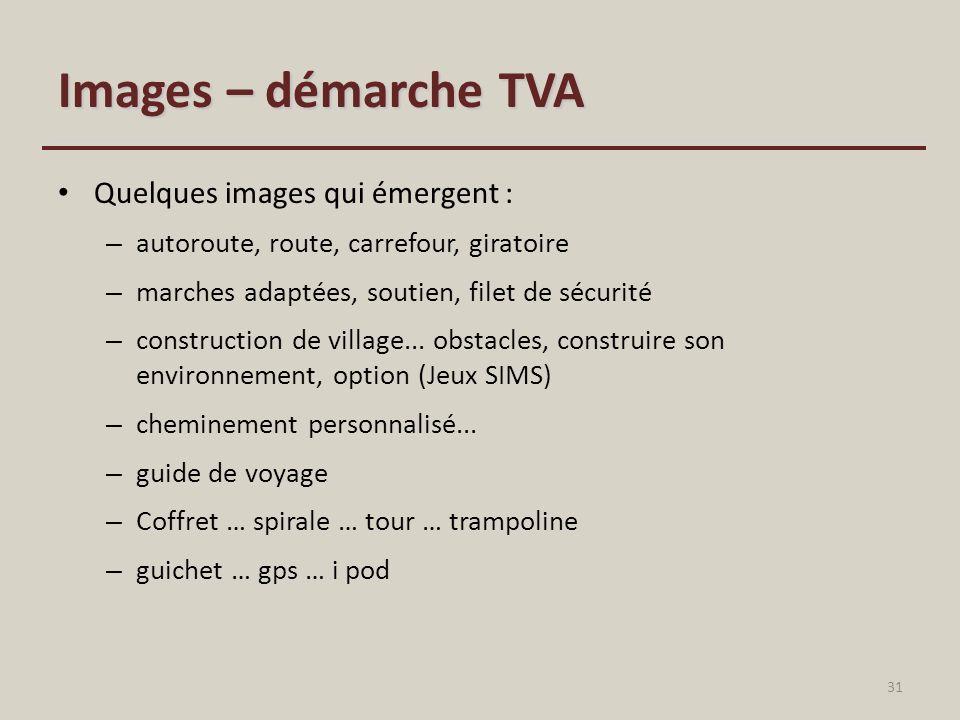 Images – démarche TVA Quelques images qui émergent : – autoroute, route, carrefour, giratoire – marches adaptées, soutien, filet de sécurité – constru