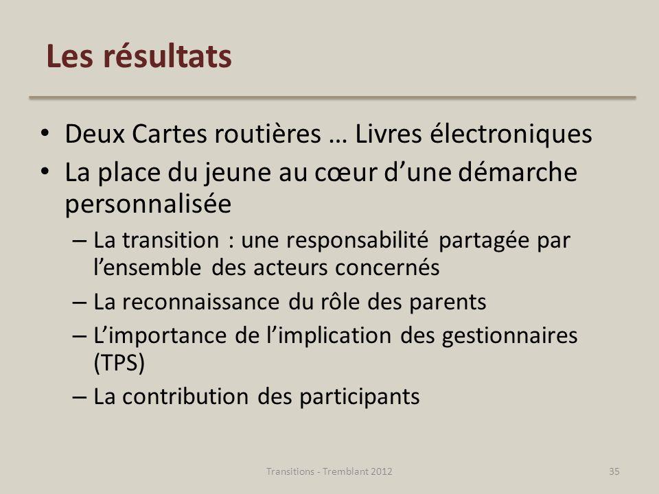 Les résultats Deux Cartes routières … Livres électroniques La place du jeune au cœur dune démarche personnalisée – La transition : une responsabilité