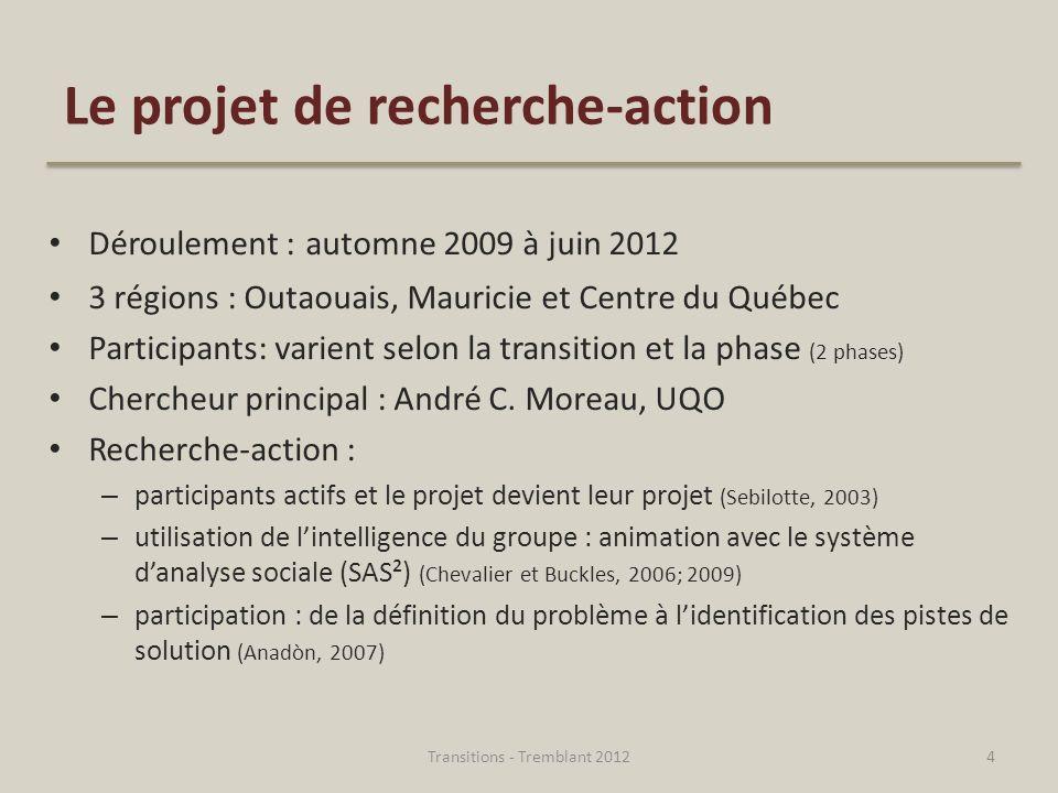 Le projet de recherche-action Déroulement : automne 2009 à juin 2012 3 régions : Outaouais, Mauricie et Centre du Québec Participants: varient selon l