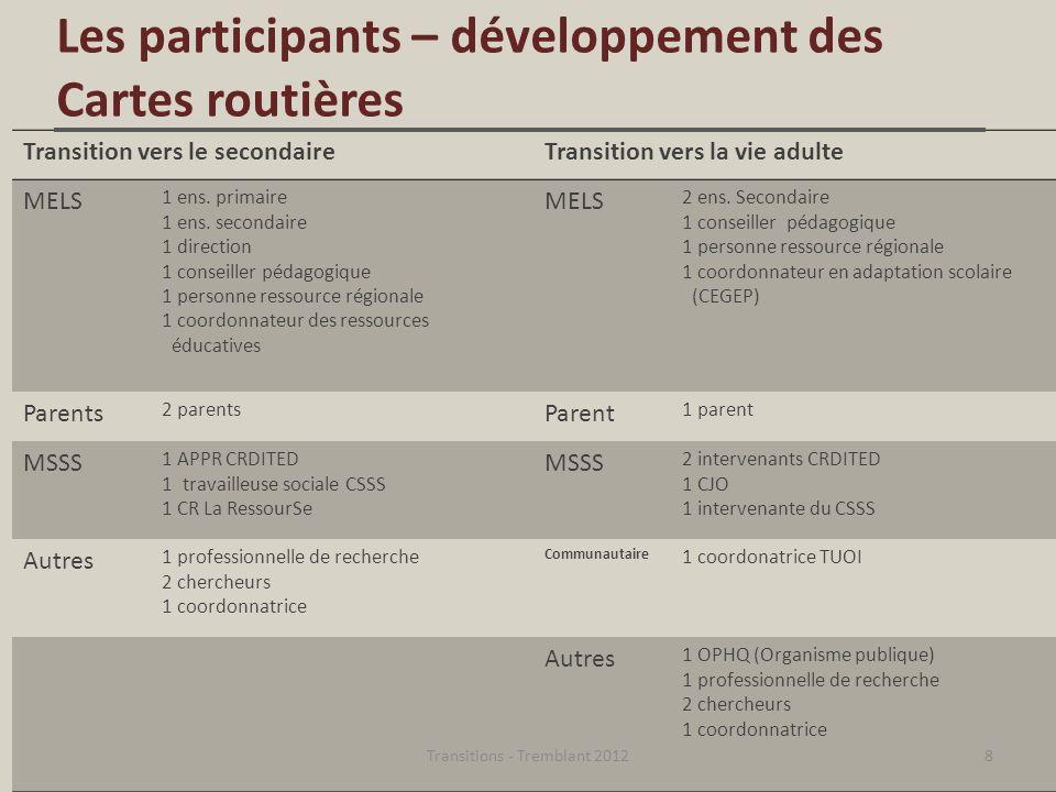 Les participants – développement des Cartes routières Transition vers le secondaireTransition vers la vie adulte MELS 1 ens. primaire 1 ens. secondair