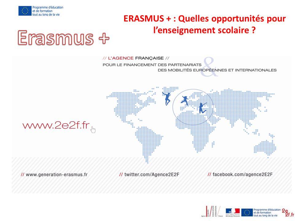 ERASMUS + : Quelles opportunités pour lenseignement scolaire ?
