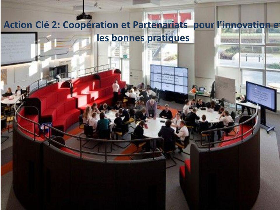 Combien?Quoi? Action Clé 2: Coopération et Partenariats pour linnovation et les bonnes pratiques