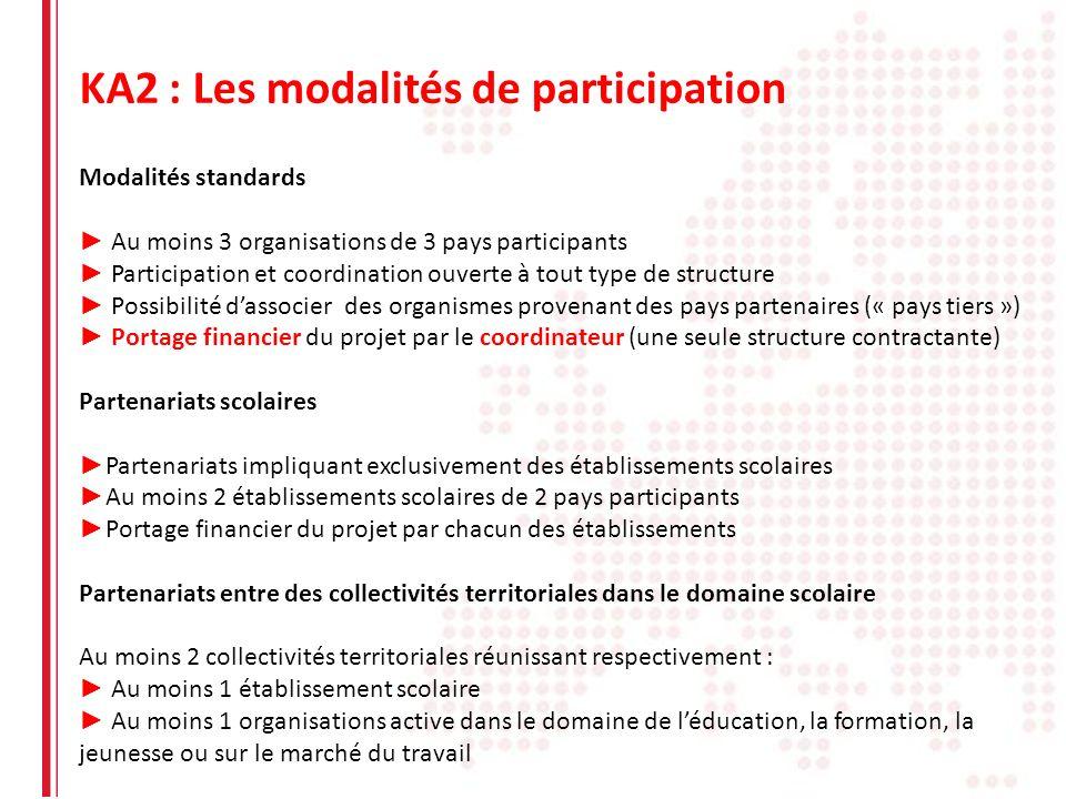 KA2 : Les modalités de participation Modalités standards Au moins 3 organisations de 3 pays participants Participation et coordination ouverte à tout