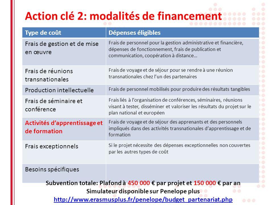 Action clé 2: modalités de financement Type de coûtDépenses éligibles Frais de gestion et de mise en œuvre Frais de personnel pour la gestion administ
