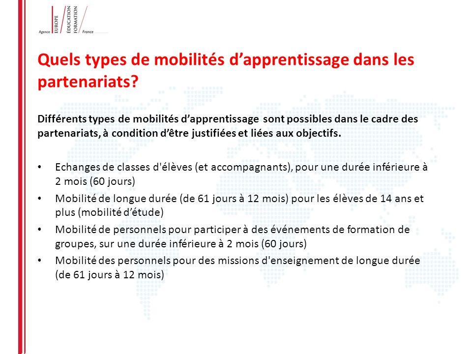 Quels types de mobilités dapprentissage dans les partenariats? Différents types de mobilités dapprentissage sont possibles dans le cadre des partenari