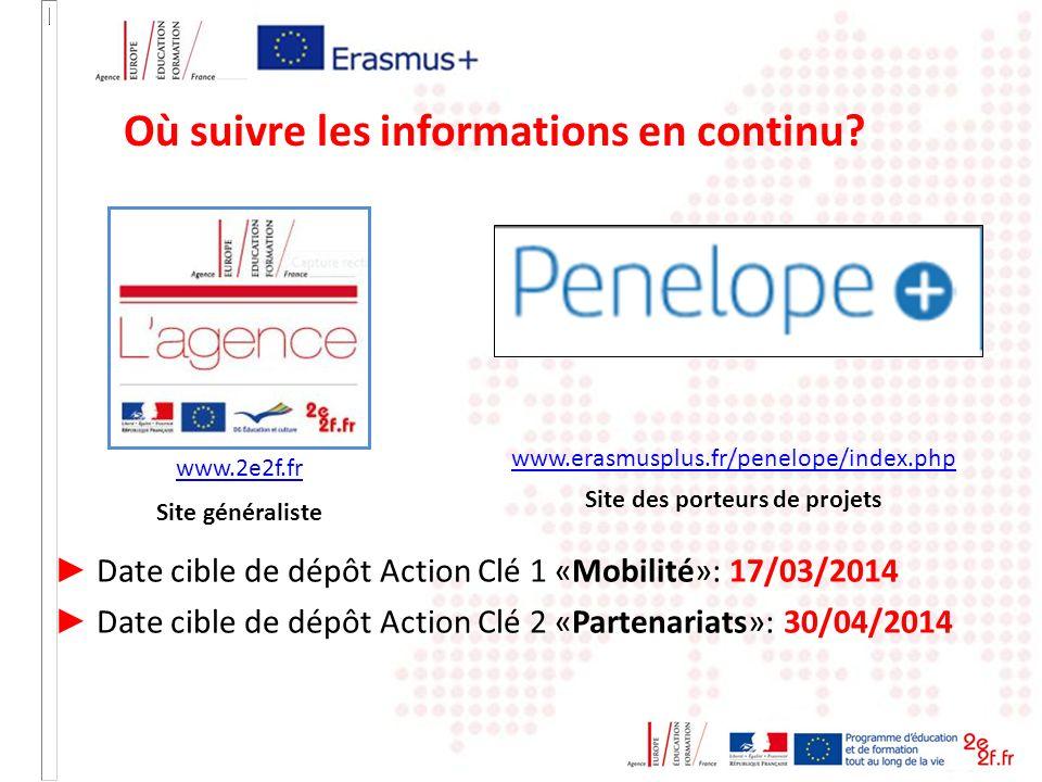 Où suivre les informations en continu? www.2e2f.fr Site généraliste www.erasmusplus.fr/penelope/index.php Site des porteurs de projets Date cible de d