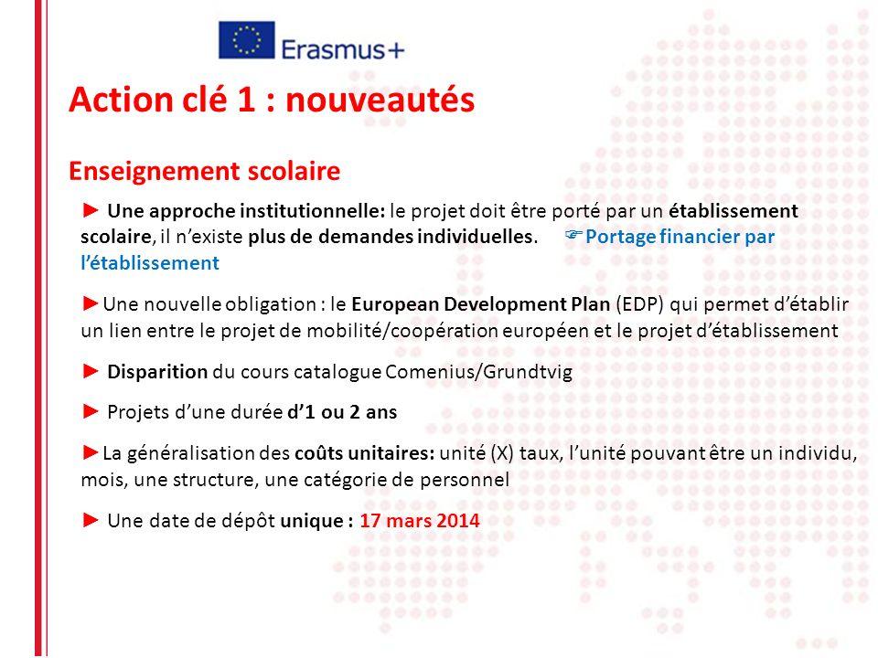 Que peut faire un établissement denseignement supérieur grâce à Erasmus +.
