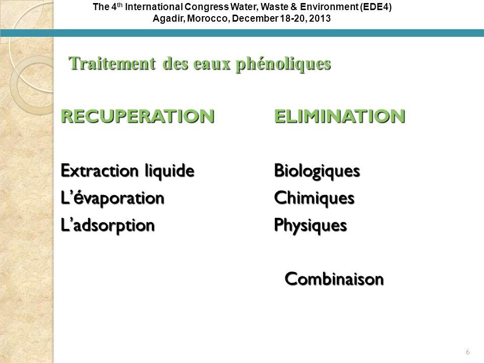 The 4 th International Congress Water, Waste & Environment (EDE4) Agadir, Morocco, December 18-20, 2013 Résultats et discussions Influence du pH pH23.55 Rc (%)31.641.023.3 Rp (%)96.097.093.9 [Phe]/[H 2 O 2 ]=1/8, [Phe] 0 =500mg/l, [FeCl 2 ]=50mg/l 17