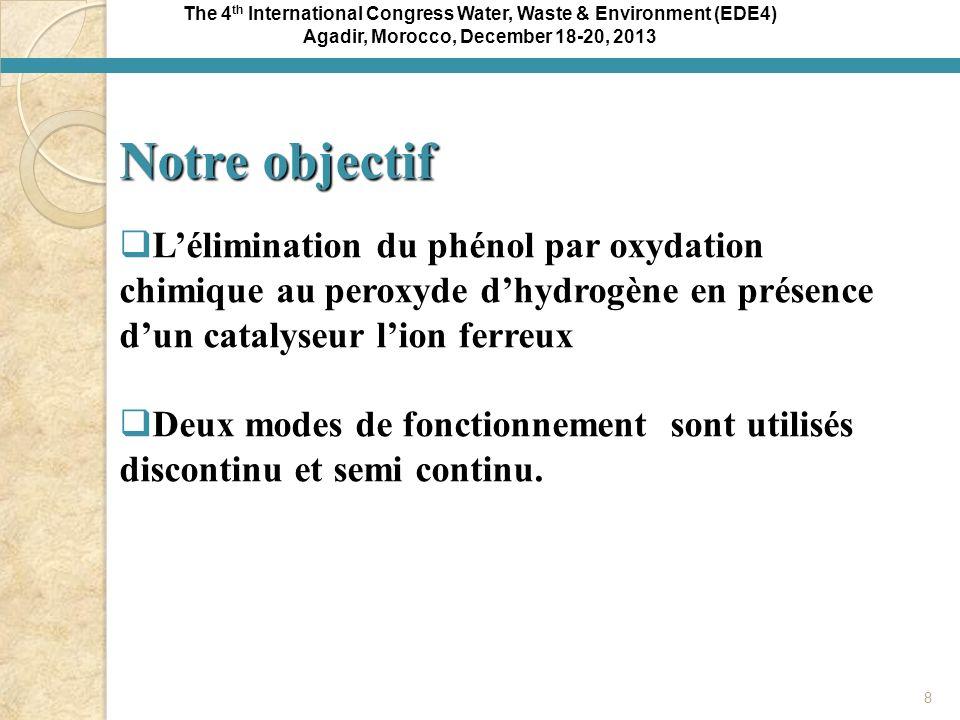 The 4 th International Congress Water, Waste & Environment (EDE4) Agadir, Morocco, December 18-20, 2013 19