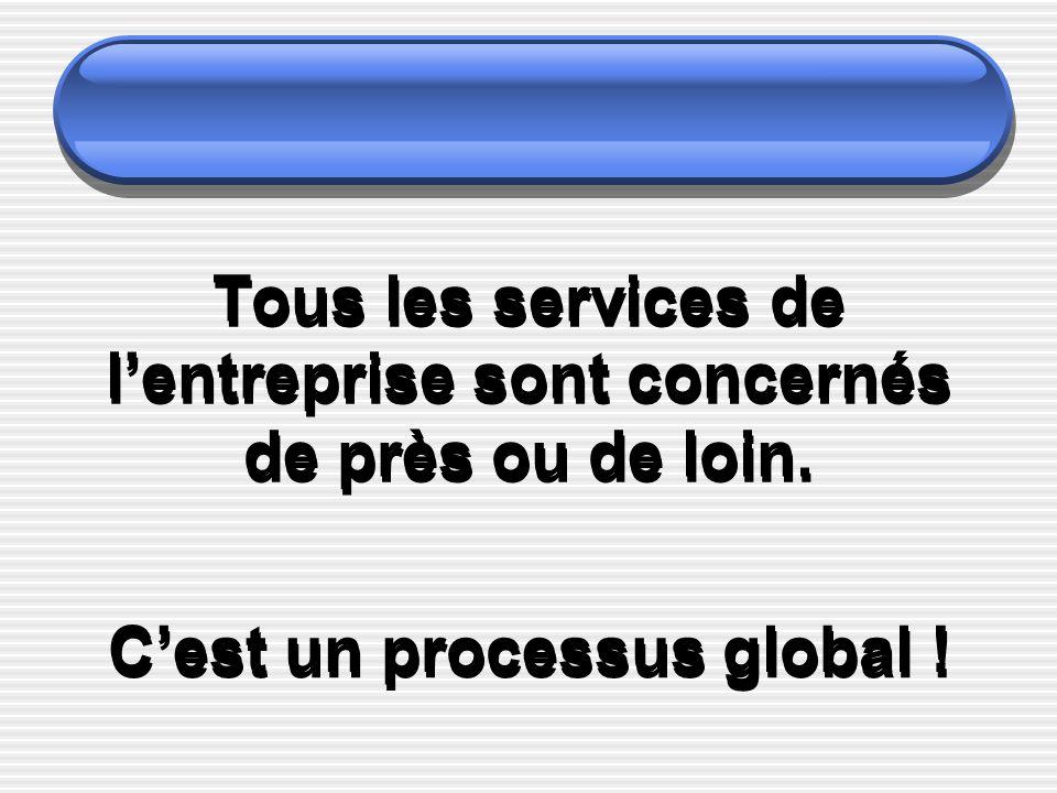 Tous les services de lentreprise sont concernés de près ou de loin. Cest un processus global !