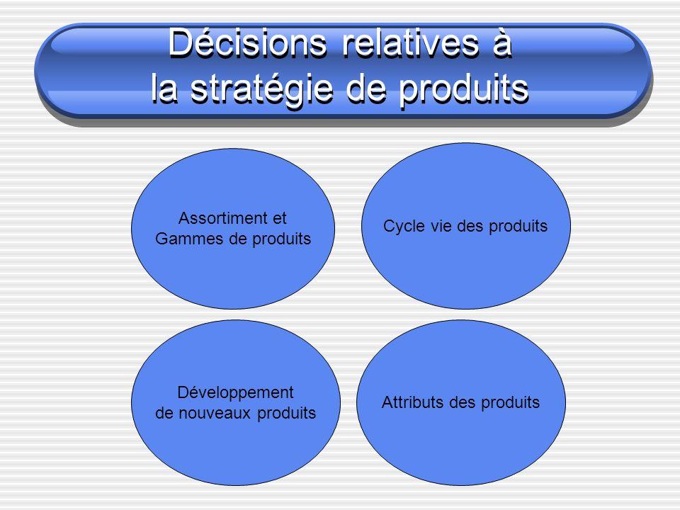 Décisions relatives à la stratégie de produits Assortiment et Gammes de produits Cycle vie des produits Développement de nouveaux produits Attributs d