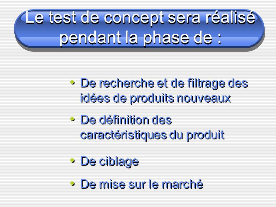 Le test de concept sera réalisé pendant la phase de : De recherche et de filtrage des idées de produits nouveaux De définition des caractéristiques du produit De ciblage De mise sur le marché