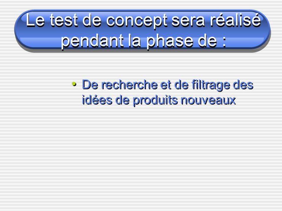 Le test de concept sera réalisé pendant la phase de : De recherche et de filtrage des idées de produits nouveaux
