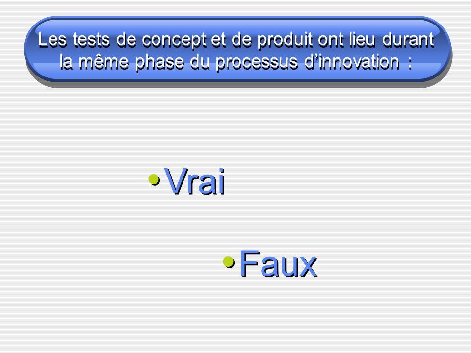 Les tests de concept et de produit ont lieu durant la même phase du processus dinnovation : Faux Vrai