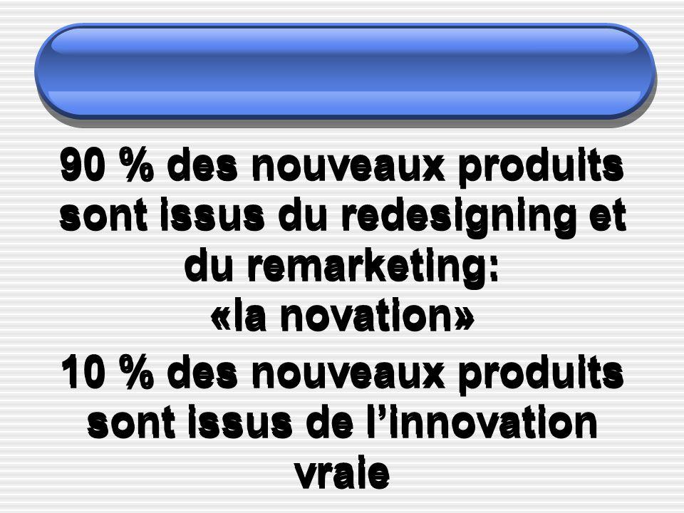 90 % des nouveaux produits sont issus du redesigning et du remarketing: «la novation» 10 % des nouveaux produits sont issus de linnovation vraie