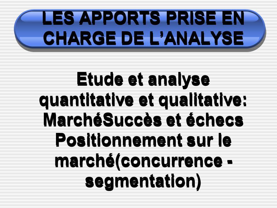 LES APPORTS PRISE EN CHARGE DE LANALYSE Etude et analyse quantitative et qualitative: MarchéSuccès et échecs Positionnement sur le marché(concurrence - segmentation)