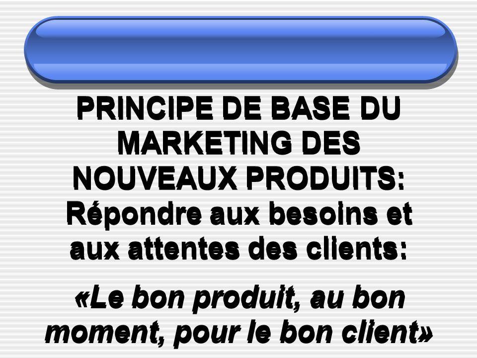 PRINCIPE DE BASE DU MARKETING DES NOUVEAUX PRODUITS: Répondre aux besoins et aux attentes des clients: «Le bon produit, au bon moment, pour le bon client»