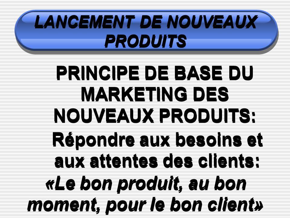 LANCEMENT DE NOUVEAUX PRODUITS PRINCIPE DE BASE DU MARKETING DES NOUVEAUX PRODUITS: Répondre aux besoins et aux attentes des clients: «Le bon produit, au bon moment, pour le bon client»