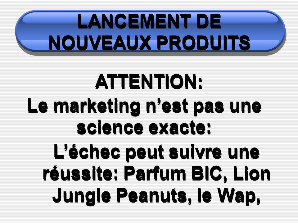 LANCEMENT DE NOUVEAUX PRODUITS ATTENTION: Le marketing nest pas une science exacte: Léchec peut suivre une réussite: Parfum BIC, Lion Jungle Peanuts, le Wap,