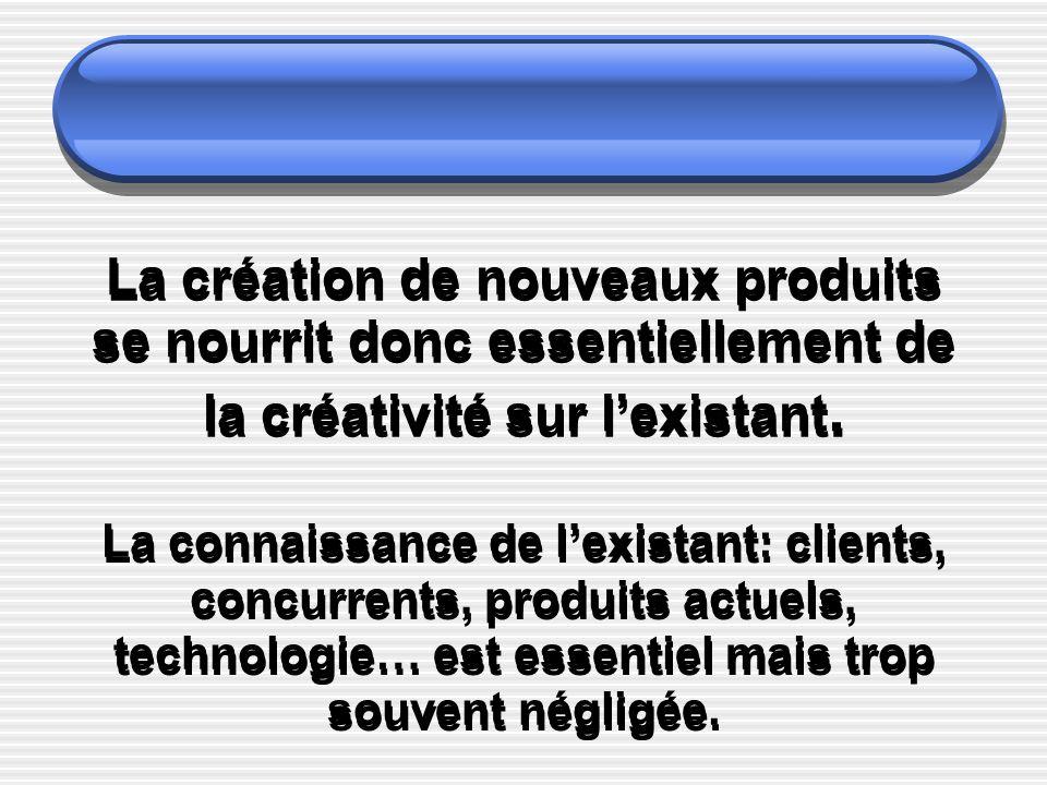 La création de nouveaux produits se nourrit donc essentiellement de la créativité sur lexistant. La connaissance de lexistant: clients, concurrents, p