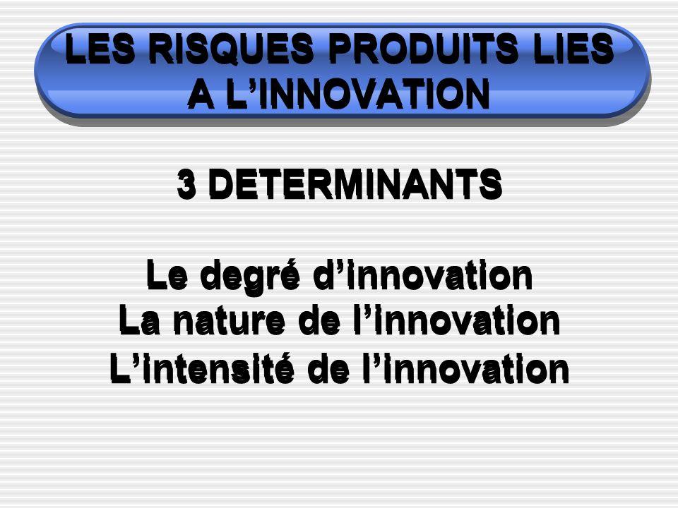 LES RISQUES PRODUITS LIES A LINNOVATION 3 DETERMINANTS Le degré dinnovation La nature de linnovation Lintensité de linnovation
