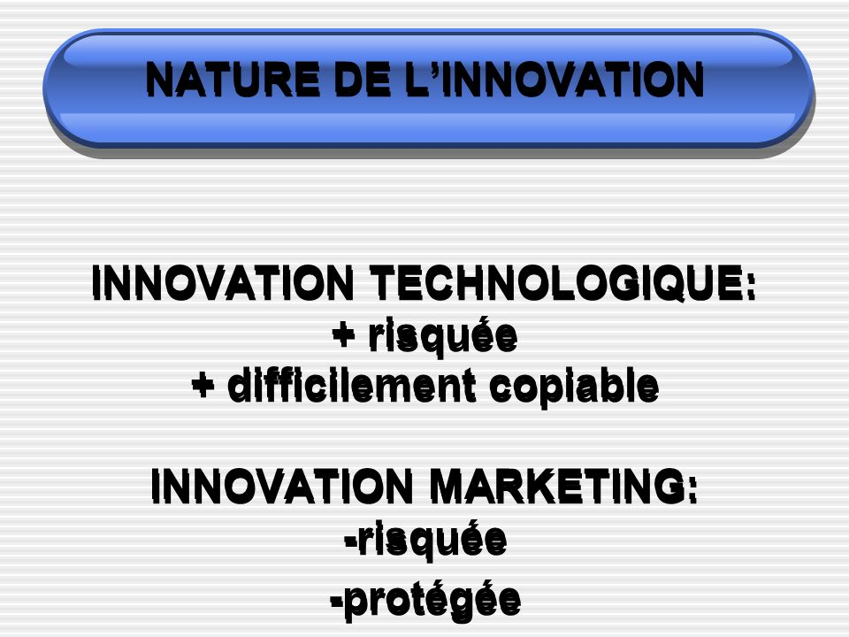NATURE DE LINNOVATION INNOVATION TECHNOLOGIQUE: + risquée + difficilement copiable INNOVATION MARKETING: -risquée -protégée