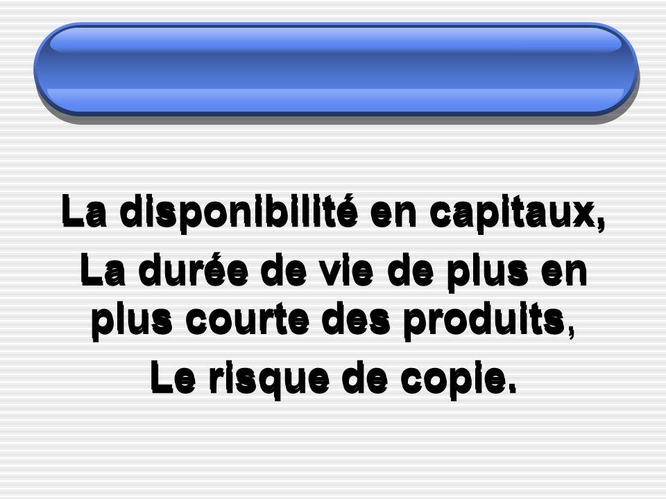 La disponibilité en capitaux, La durée de vie de plus en plus courte des produits, Le risque de copie.